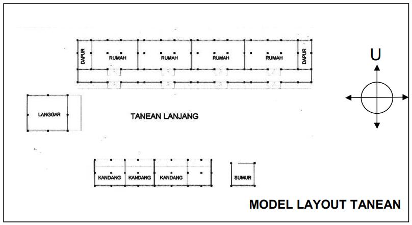 Layout tanean lanjhang