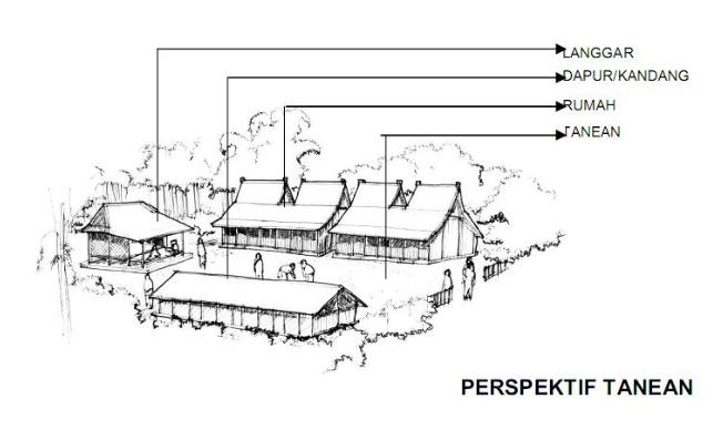 Komponen utama Tanean Lanjhang