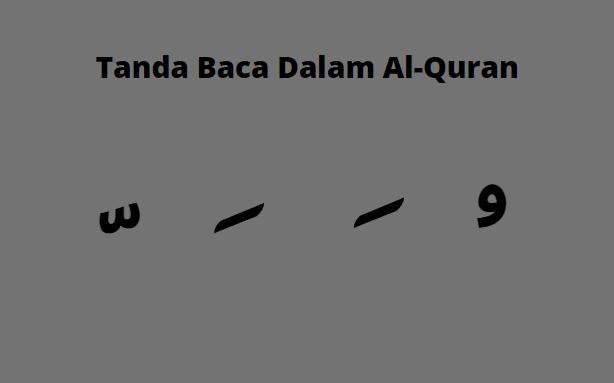 Tanda Baca Dalam Al-Quran